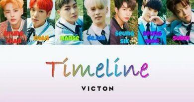 Victon - Timeline